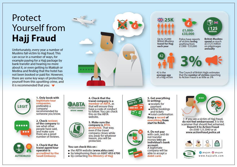 Protect Yourself from Hajj Fraud - Hajj Safe