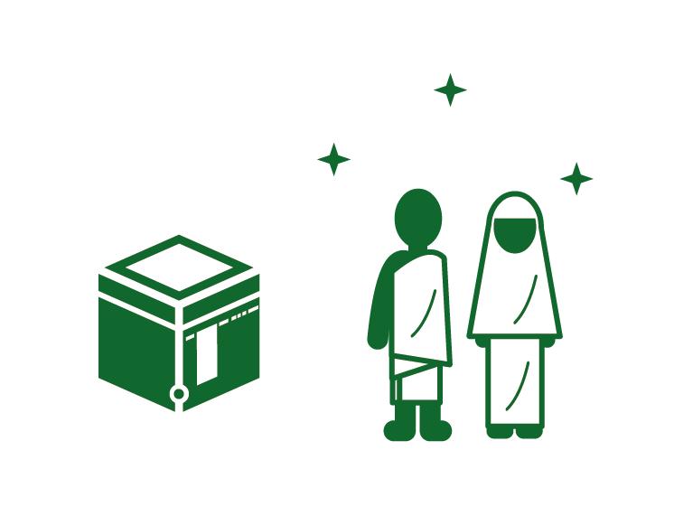 RULES OF IHRAM - Hajj Safe